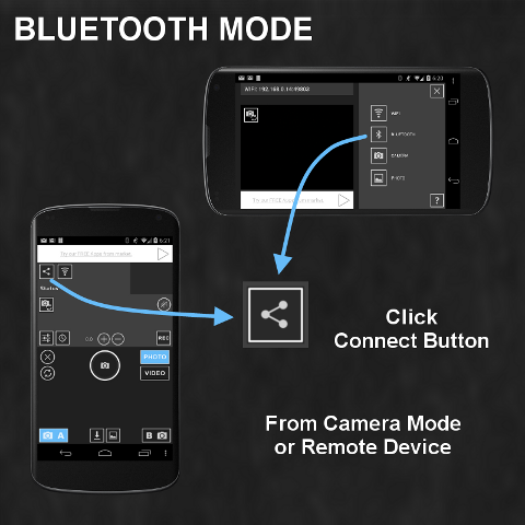 Bluetooth Connection