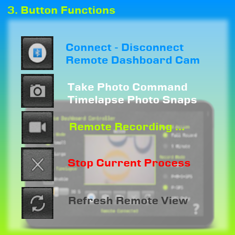 Command Button Functions