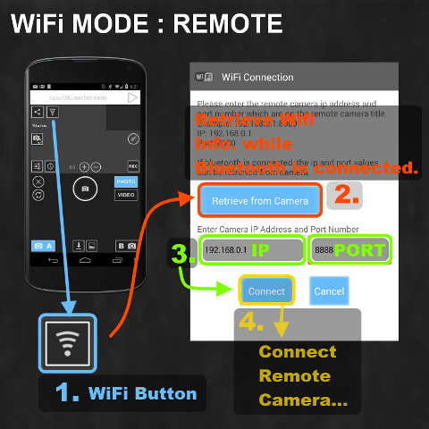 WiFi Connection Mode Remote